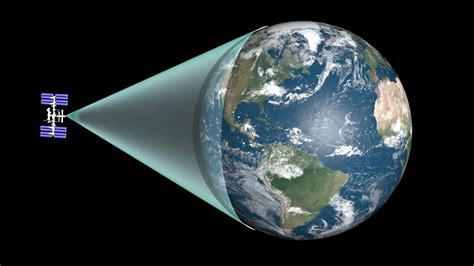 earth image how much of the earth can you see at once