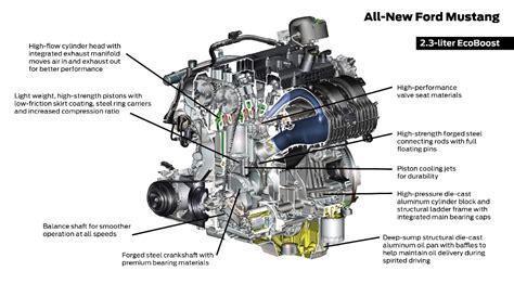 Ford 3 5 Ecoboost Specs 2015 17 Mustang Engine Specs 2 3l Ecoboost 4 Cylinder