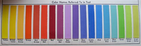 pretty color names relating the colors worn to the pigmentation of the hair