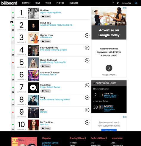 billboard house music charts carrillo music