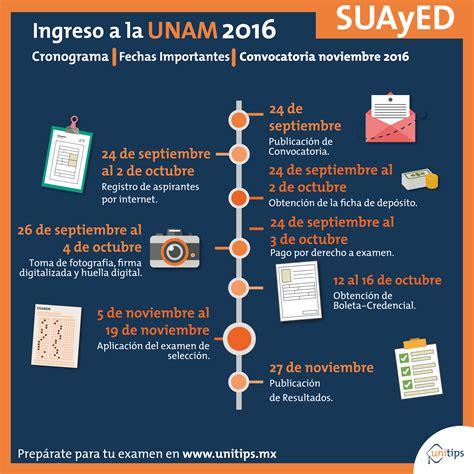 tabulador de sueldos unam 2016 inscripcion examenes escalafon unam tabulador 2016 unam