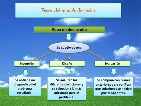 Modelo Curricular De Marcella Lawler Equipo 6 Modelo Currcicular De Marcella
