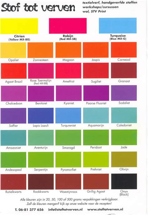 8 best images of procion dye color chart mixing what