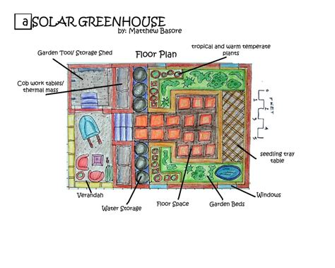 Greenhouse Floor Plan by Harmony Solar Greenhouse Project Greenhouse Floor Plan
