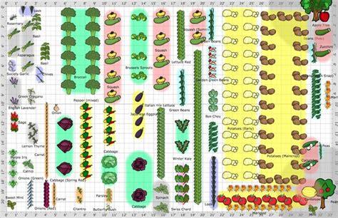 large vegetable garden layout garden ideas