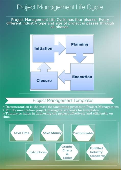 best 25 project management templates ideas only on