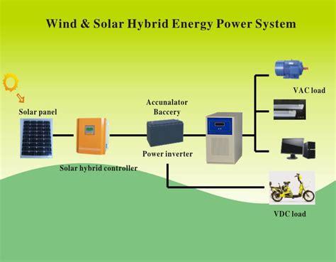 6kw solar system wiring diagram wiring diagram