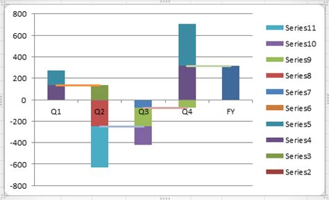 How To Create Waterfall Charts In Excel Excel Tactics Stacked Waterfall Template