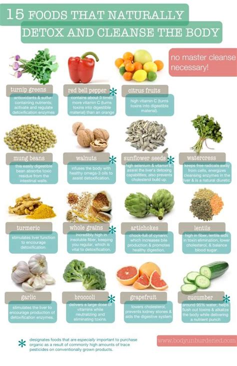 Superfood Detox Diet Plan by 15 Foods That Naturally Detox And Cleanse Your