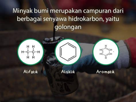 Minyak Bumi presentasi mengenai minyak bumi
