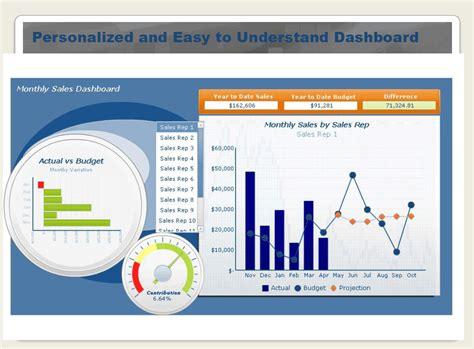 tutorial dashboard design real life exles of effective dashboard design