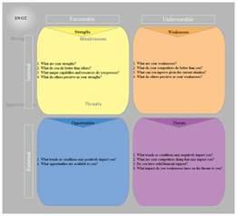 template analysis example http webdesign14 com