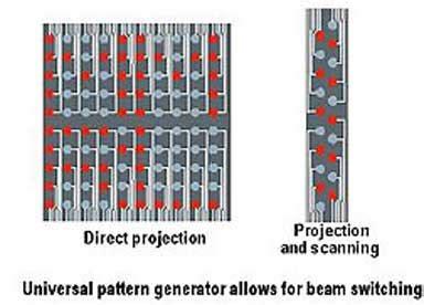 pattern generator electron beam lithography universal pattern generator for micro ion beam reduction