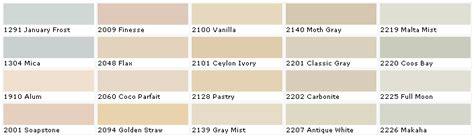 Home Depot Interior Paints Pratt And Lambert Colors Brights Neutrals Off Whites