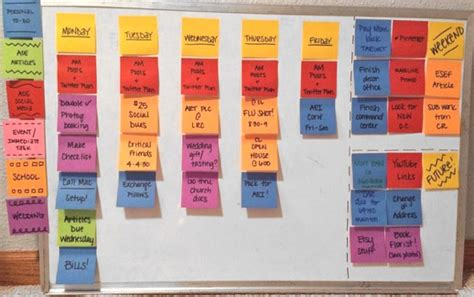 Room Planer Online how to use simple sticky notes to organize your entire