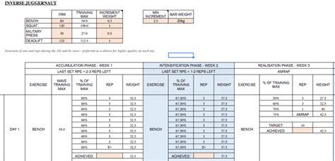 Juggernaut Method Spreadsheet by Inverse Juggernaut Spreadsheet Template Warriorwomen