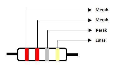 resistor yang mempunyai kode warna merah merah hitam emas emas nilainya adalah resistor hitam 28 images multi teknik ind resistor kode warna elektronika dan instrumentasi