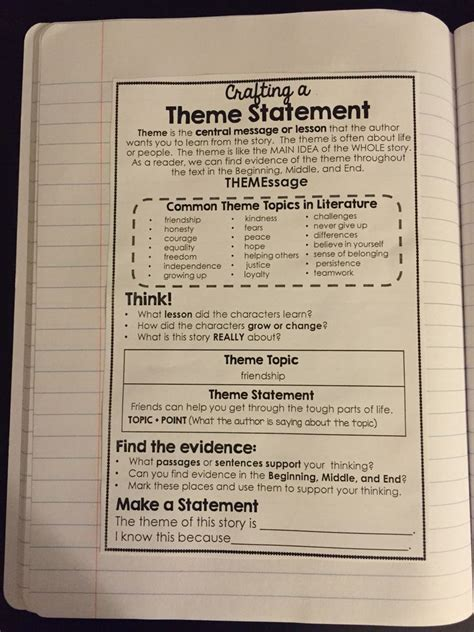 theme definition common core 57 best images about theme reading anchor charts on