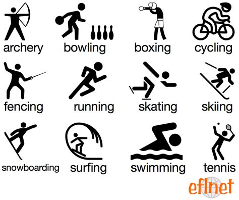 Sports Vocabulary Worksheet by Individual Sports Vocabulary Worksheet 1 Eflnet Efl