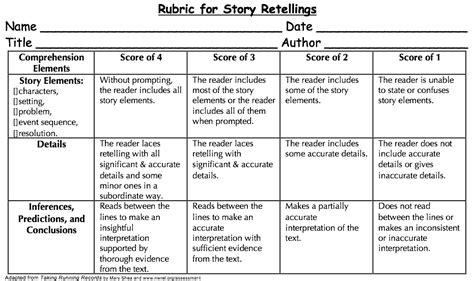 4th grade book report rubric book report rubric fourth grade book report rubric