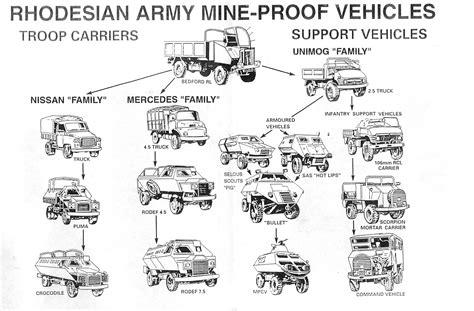 part truck undercarriage diagram basic catalog auto