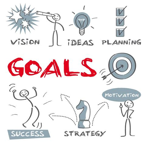 design brief goal beendesigned website design brief