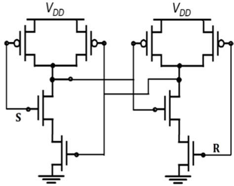 design cmos layout for transmission gate based latch vlsi design quick guide