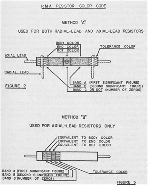 rma resistor color code notes on servicing radio and sound equipment