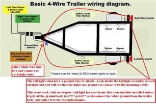 free trailer wiring diagram 4 wire flat wiring diagram 4 wire trailer wiring troubleshooting 4
