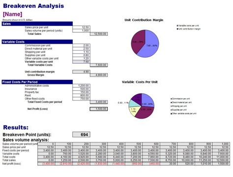 free even analysis template breakeven analysis template breakeven analysis