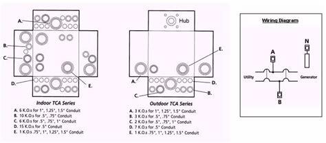 reliance transfer switch wiring diagram 100 transfer switch wiring diagram 10 circuits 30