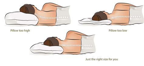 comfortable sleeping positions for lower back pain full size of best pillows for side sleepers with neck pain