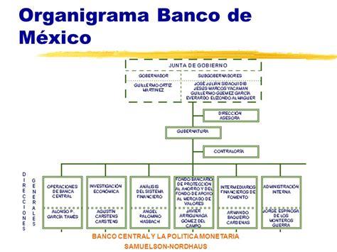 organigrama de un banco el banco central y la pol 237 tica monetaria ppt descargar