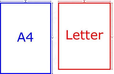Format A4 Dimensions A4 Letter Template