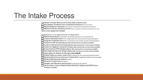 Behavioral Health Orientation Work Intake Process Template