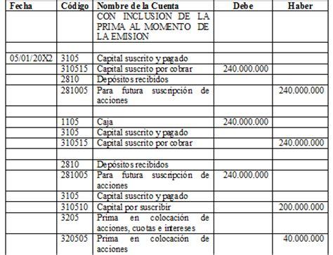dividendos como declaro peru organizaci 243 n y registro del capital de las sociedades