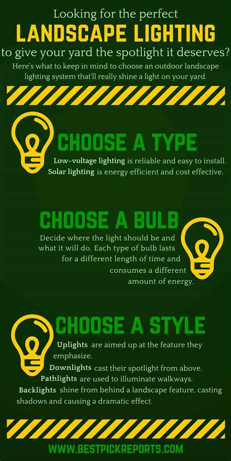 how to decide on the lighting scheme in your toilet decorations tree the landscape lighting system infographic best reports
