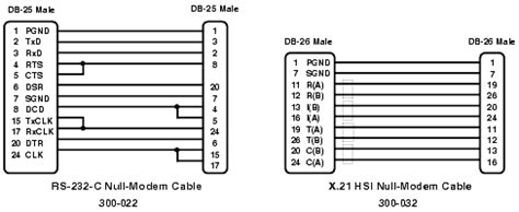null modem layout twisted pair wiring diagram efcaviation com