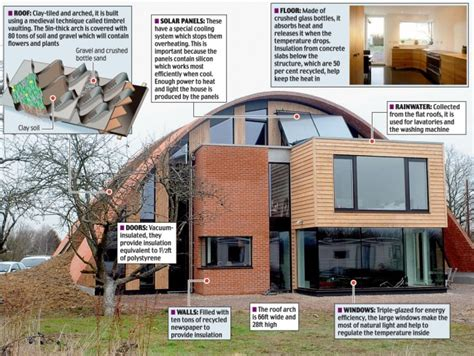 grand designs brick arch house there s no place like dome an eco dream of a house