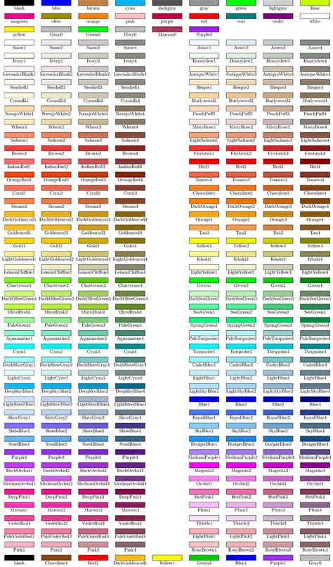 color themes latex latex x11names resorted 171 greenphotons