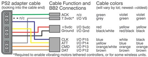 playstation 2 controller adapter to usb schematic diagram