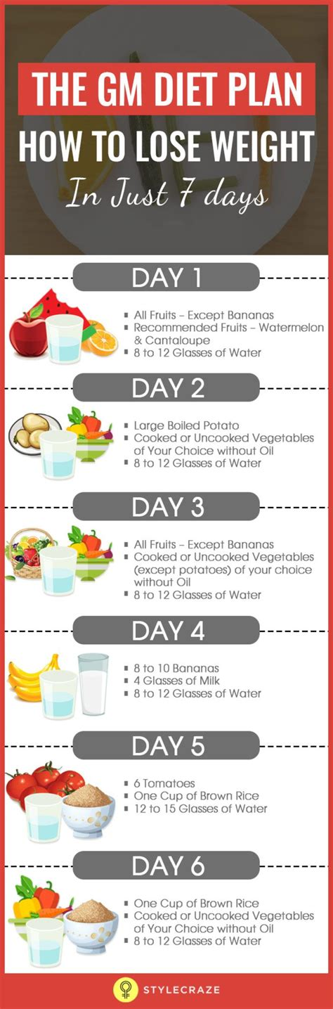 Gm Detox Diet Vegetarian by 25 Best Ideas About Gm Diet On Gm Diet Plans