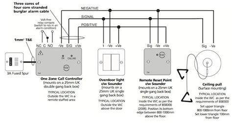 disabled toilet alarm wiring diagram 36 wiring diagram