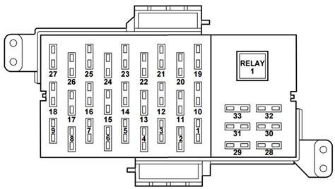 1993 lincoln town car radio wiring diagram wiring diagram