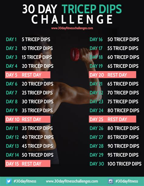 30 day bench press challenge day 4 of my august flabby arm challenge dot to trot