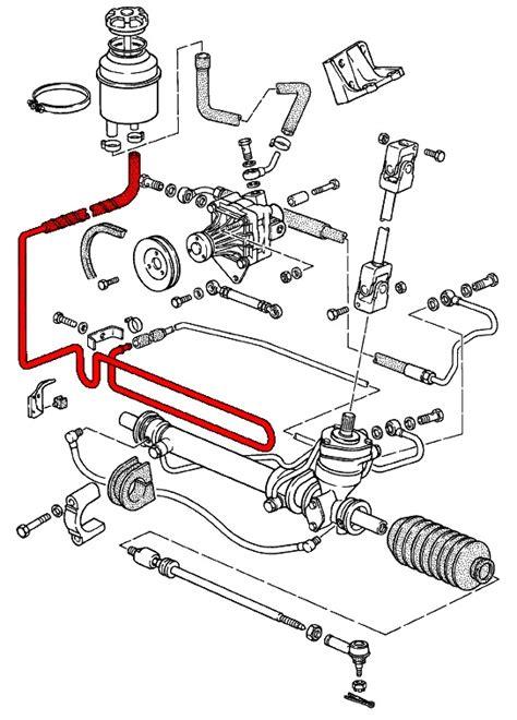 electric power steering 1984 porsche 944 user handbook 1987 porsche 944 wiring diagram engine diagram and wiring diagram