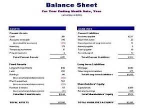 Balance Sheets Templates by Pro Forma Balance Sheet Template Free Layout Format