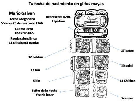 Calendario Calcular El Kin Tzolkin Concepto Tu Kin Diario Profesias 13 Lunas