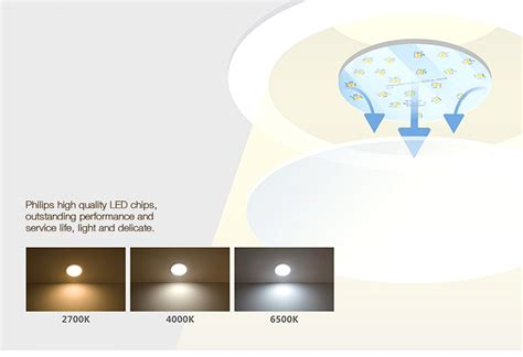 Downlight Philips 5 Inch philips led downlight 2700k warm light