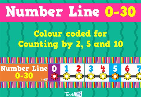 printable class number line number line 0 30 printable teacher resources for